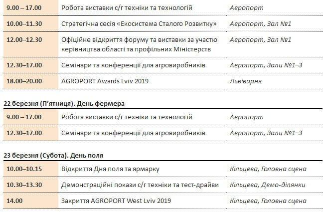 AGROPORT West Lviv 2019